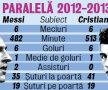 Mat Barça în 7 mutări? » Catalanii pot evada spre titlu în această seară dacă se impun în derby-ul cu Real