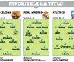 Analiza celor 3 mari forțe din Spania » Și dacă e anul lui Atlético? Realul l-a pierdut pe Cristiano, Barca are o apărare fragilă