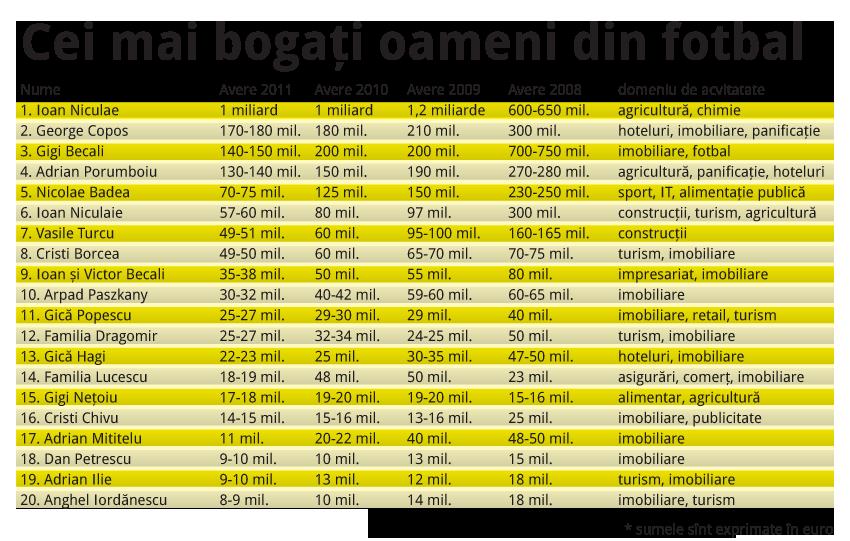 409575-ceimaibogati1.png