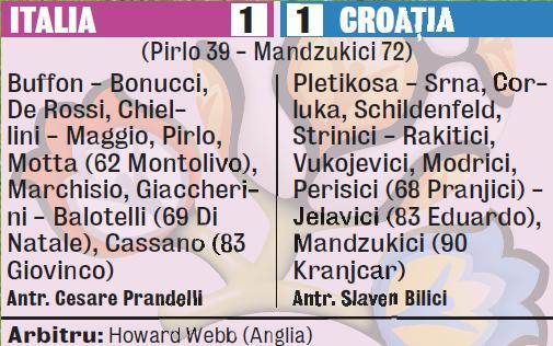 494466-caseta-italia-croatia-1-1.jpg
