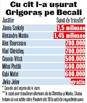 544896-grigoras-becali.jpg