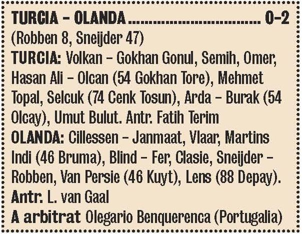 590964-turcia-olanda-0-2.jpg