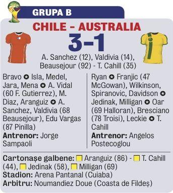 621538-chile-australia-3-1.jpg