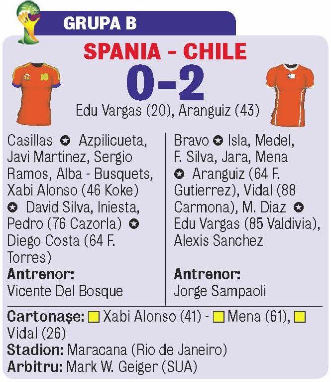 622280-spania-chile-0-2.jpg