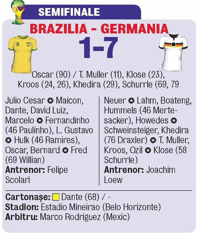 625410-brazilia-germania-1-7.jpg