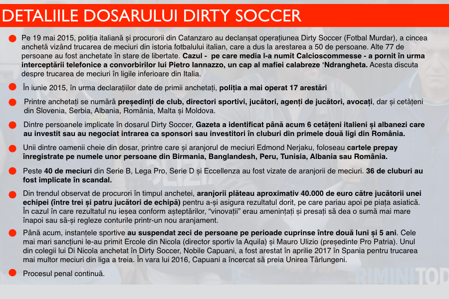 detaliile dirty soccer.001