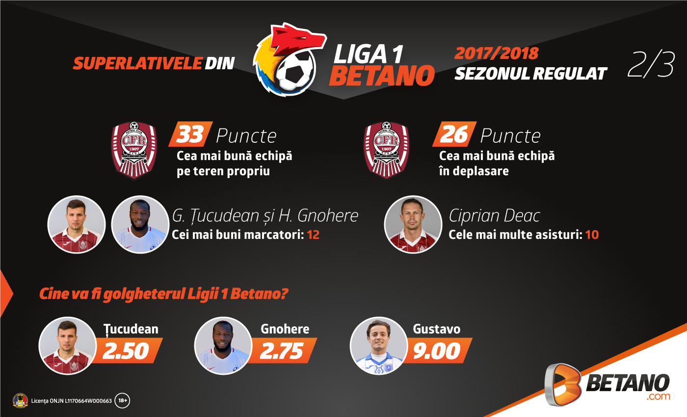 2 liga1 2018 superlative infografic