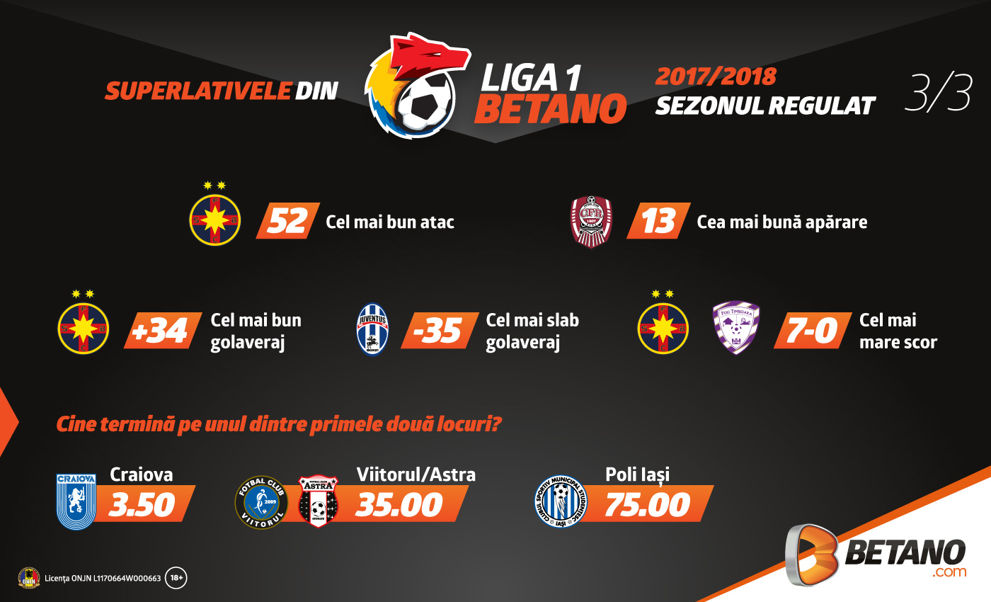 3 liga1 2018 superlative infografic