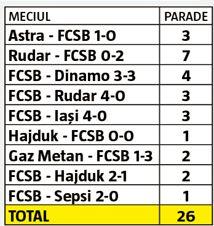 3 parade