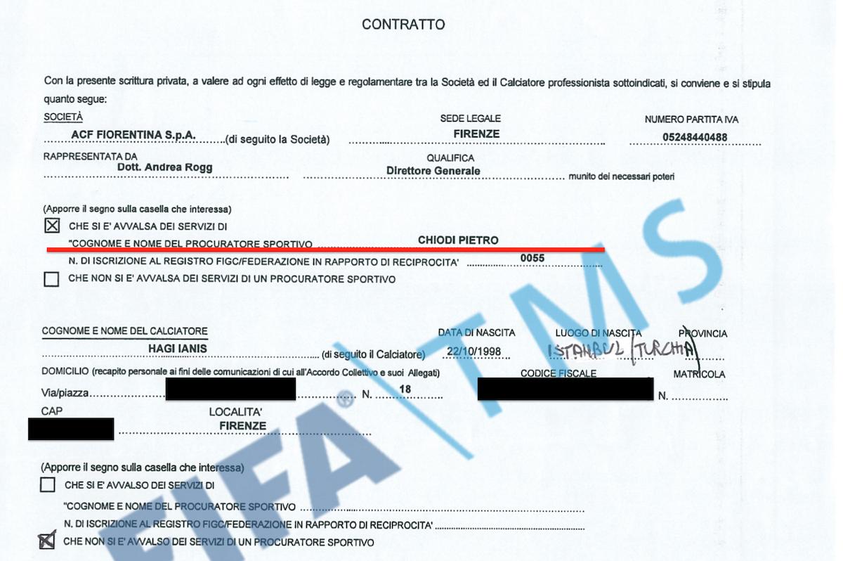 contract ianis