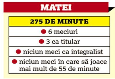 tabel matei