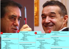 Becali, finanțator principal la Astra » GSP a descoperit alte împrumuturi pe ascuns!