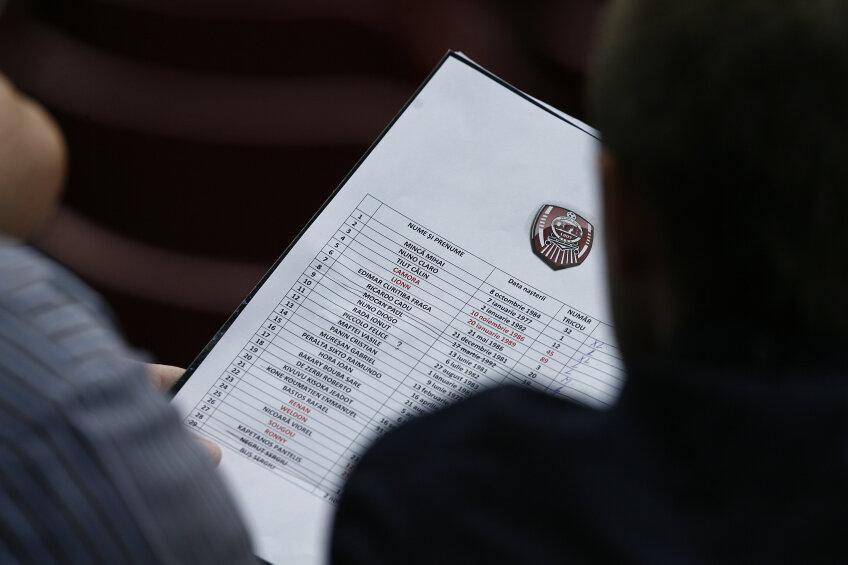 Fotoreporterul Gazetei, Lorand Vakarcs, a surprins la reunirea de ieri a CFR-ului documentul pe care erau trecute numele jucătorilor ce vor face deplasarea în primul cantonament