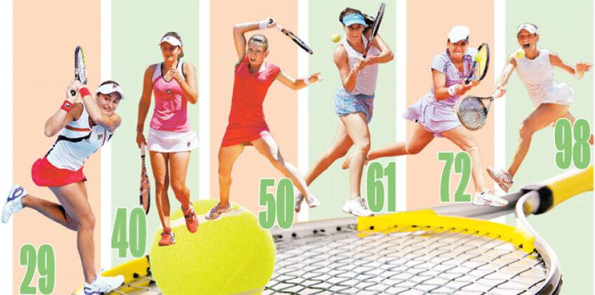 Monica Niculescu, Irina Begu, Simona Halep, Sorana Cîrstea, Alexandra Dulgheru şi Alexandra Cadanţu sînt în prima sută a clasamentului WTA