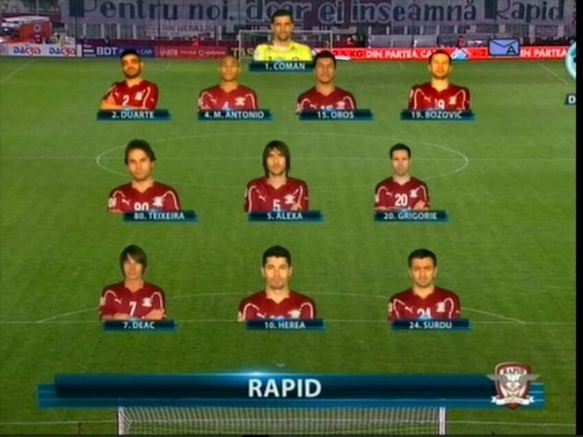 Grafică specială folosită de DigiSport la meciul Rapid - Dinamo, 0-0