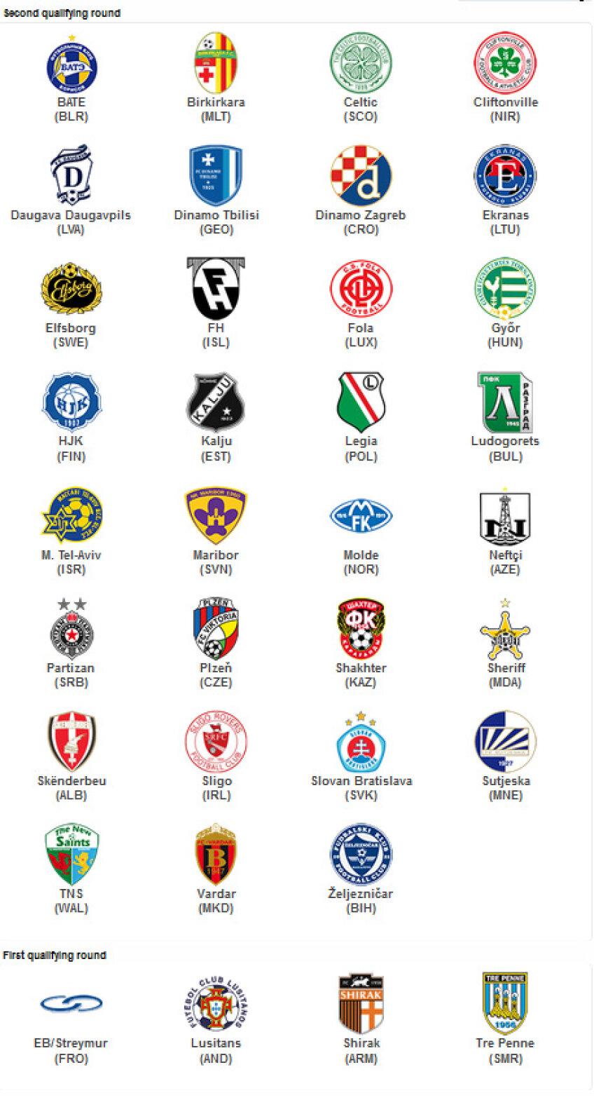 Site-ul UEFA conţine 35 de sigle ale echipelor din primele două tururi ale Champions League, singura care lipseşte fiind cea a Stelei