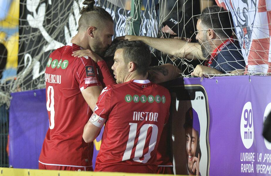 FC Voluntari - Dinamo Foto: Cristi Preda